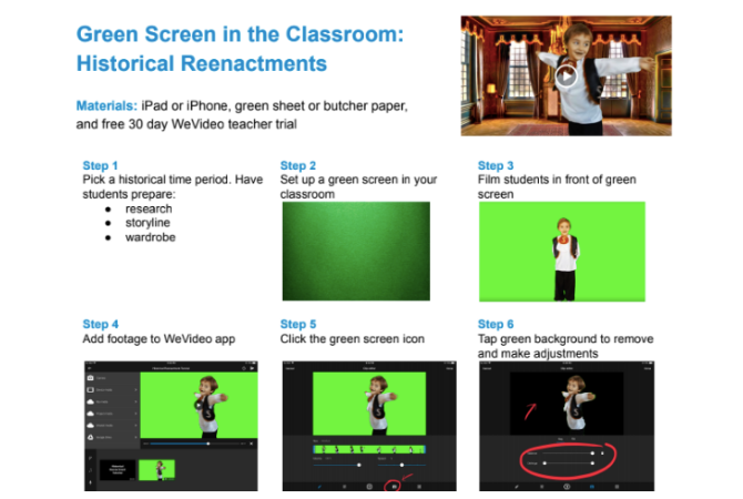 Green Screen on iPads: Historical Reenactments